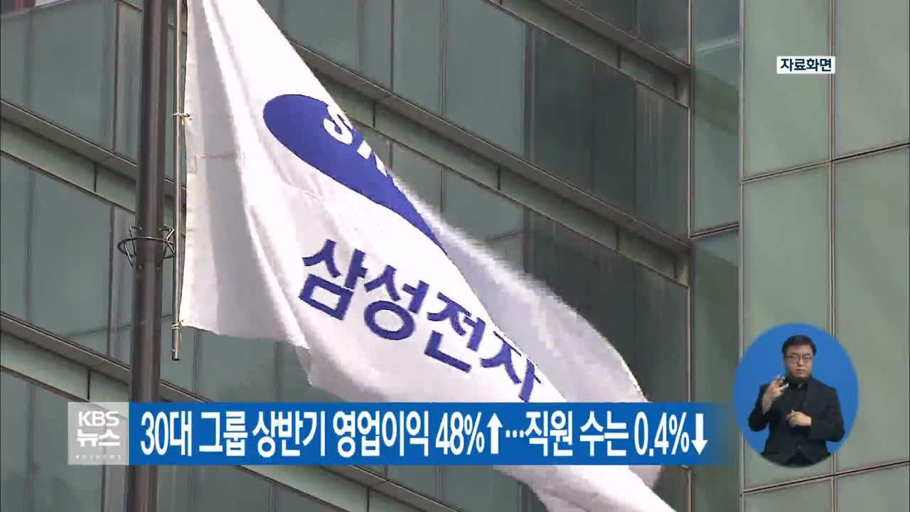 30대그룹 상반기 영업이익 48%↑…직원 0.4%↓ 관련 사진