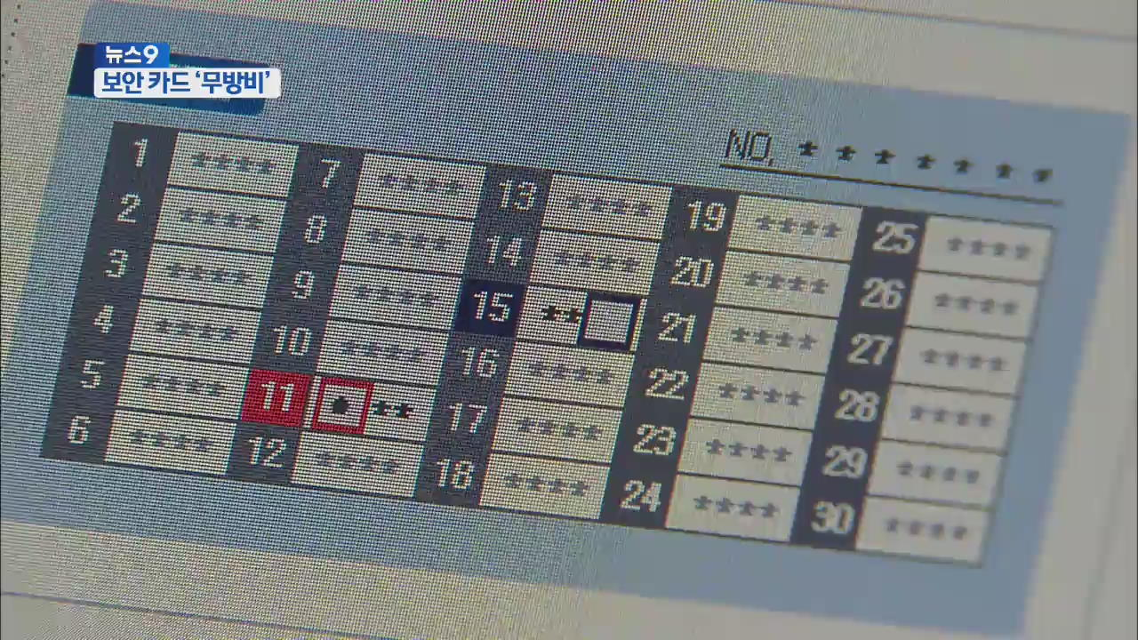 [앵커&리포트] 은행 해킹 취약…'보안 카드 번호'도 유출