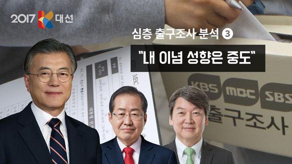 """[심층출구조사 분석]③""""내이념 성향은 중도""""…응답자 중 최대"""