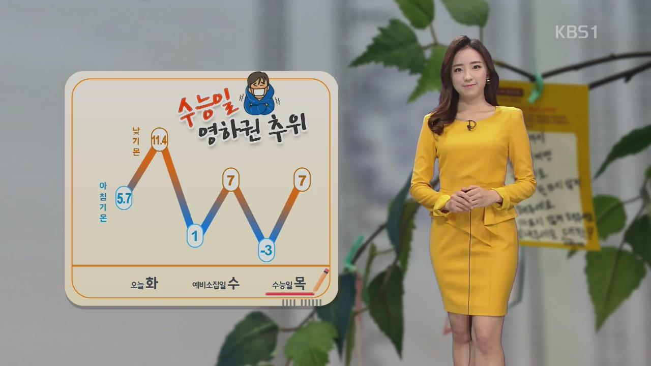 찬바람 불며 기온 '뚝'…수능일 아침 영하권 추위