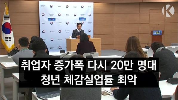 [라인뉴스] 취업자 증가폭 다시 20만 명대…청년 체감실업률 최악