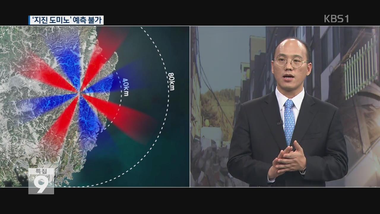 막대한 에너지 방출…'지진 도미노' 예측 불가