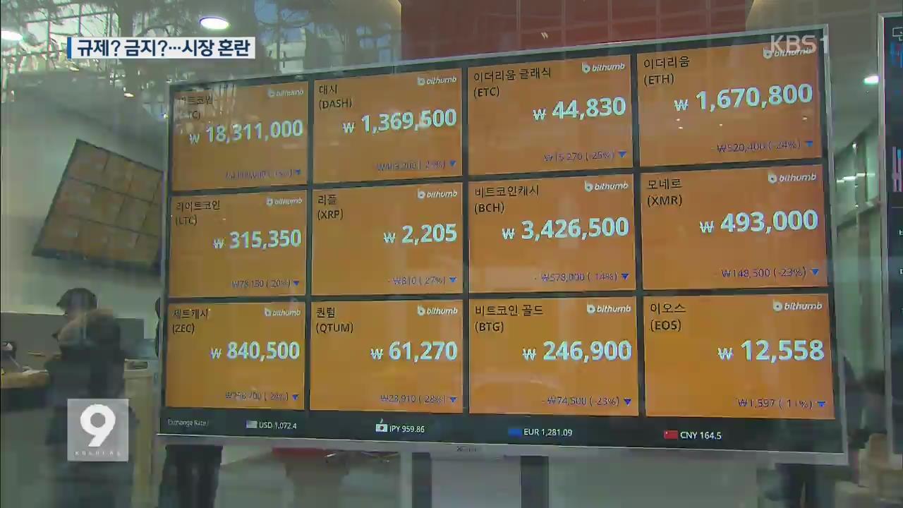 [앵커&리포트] '가상화폐 규제' 오락가락…은행發 시장 또 '출렁'
