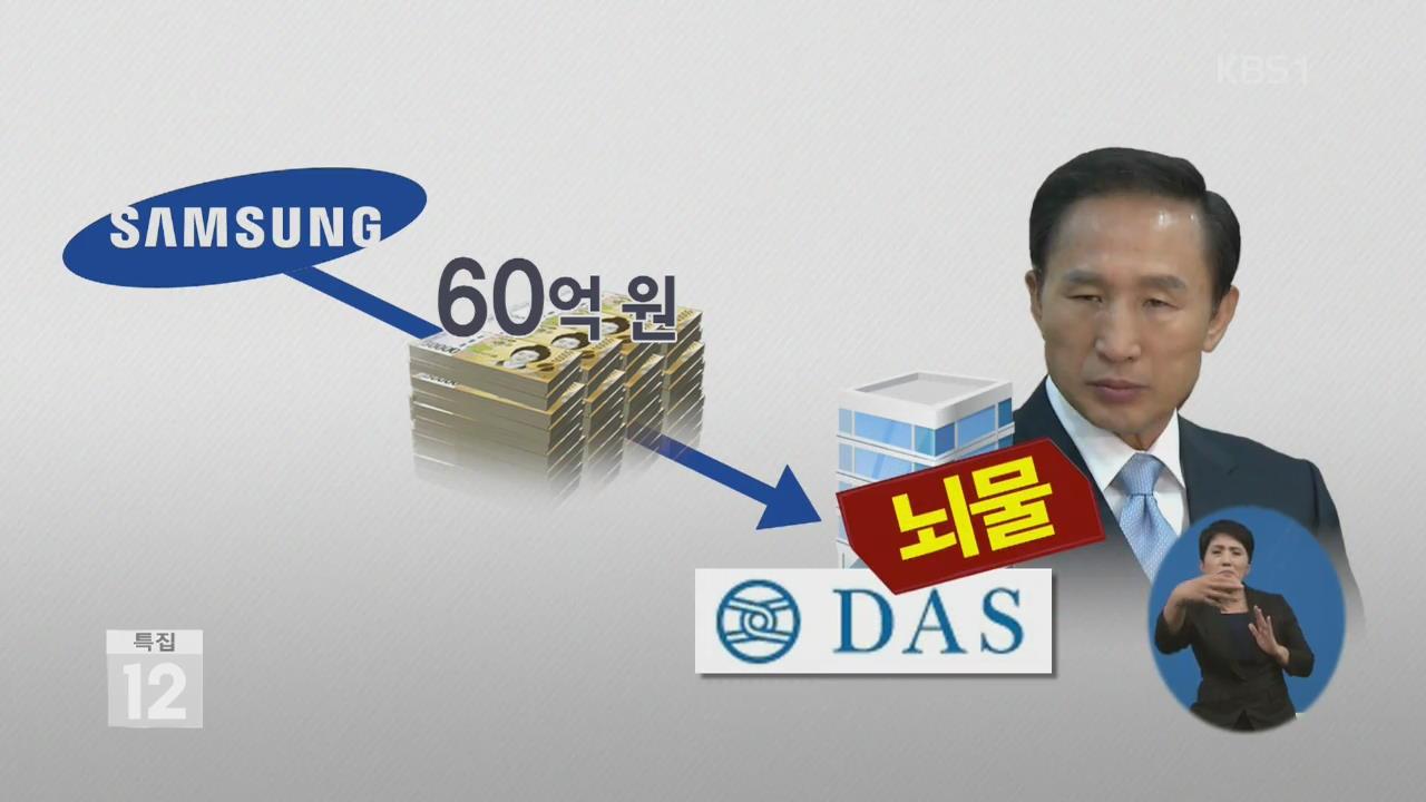 """MB 핵심 혐의는 '뇌물 수수'…""""다스 실소유·100억대 수뢰"""""""