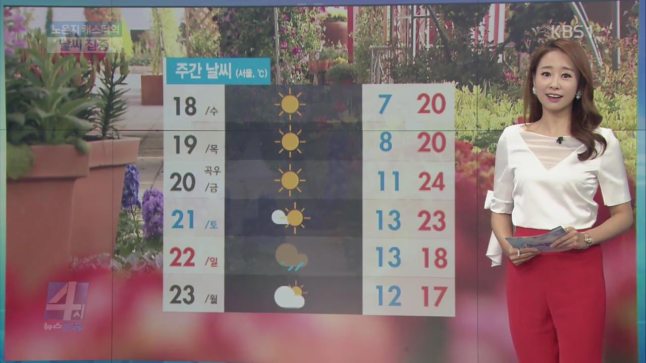 [날씨 집중] 내일 충청·전북 미세먼지 '나쁨'