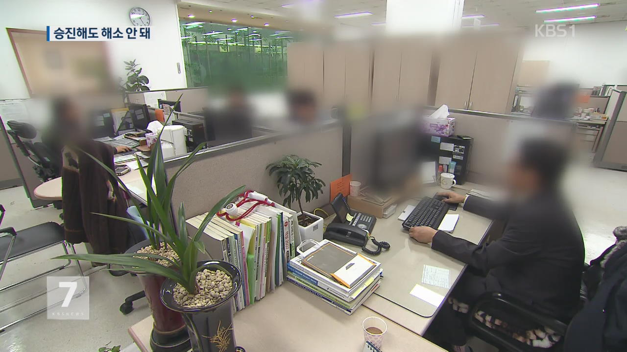"""인권위 """"남녀 임금 격차 33.3%""""…승진해도 해소 안돼"""