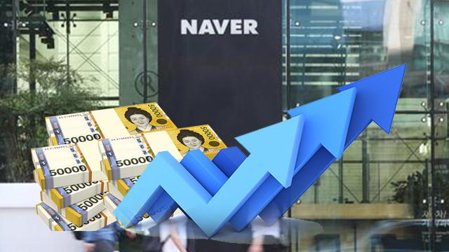 30대 상장사 작년 연봉 2.6% 상승…네이버 18.3% '최고'