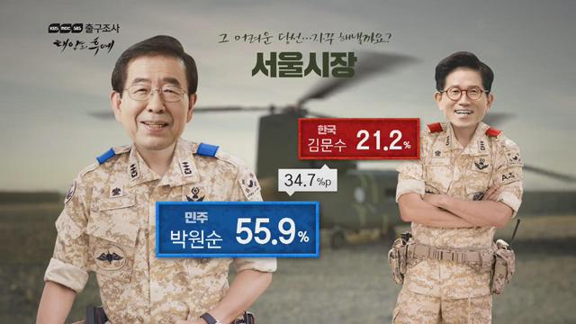 [출구조사①] 광역단체장…민주 14곳, 한국 2곳, 무소속 1곳 '당선 예상'