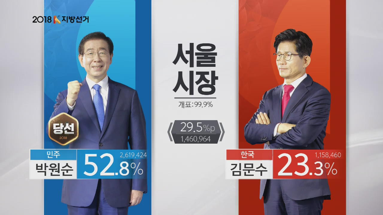[영상] 이 시각 6·13 지방선거 개표 결과