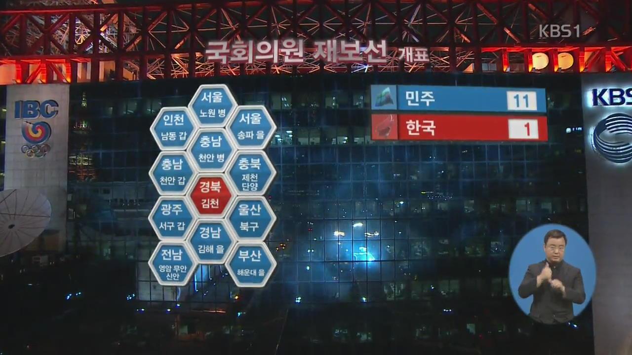 與, 재보궐도 '대승'…민주 11 vs 한국 1