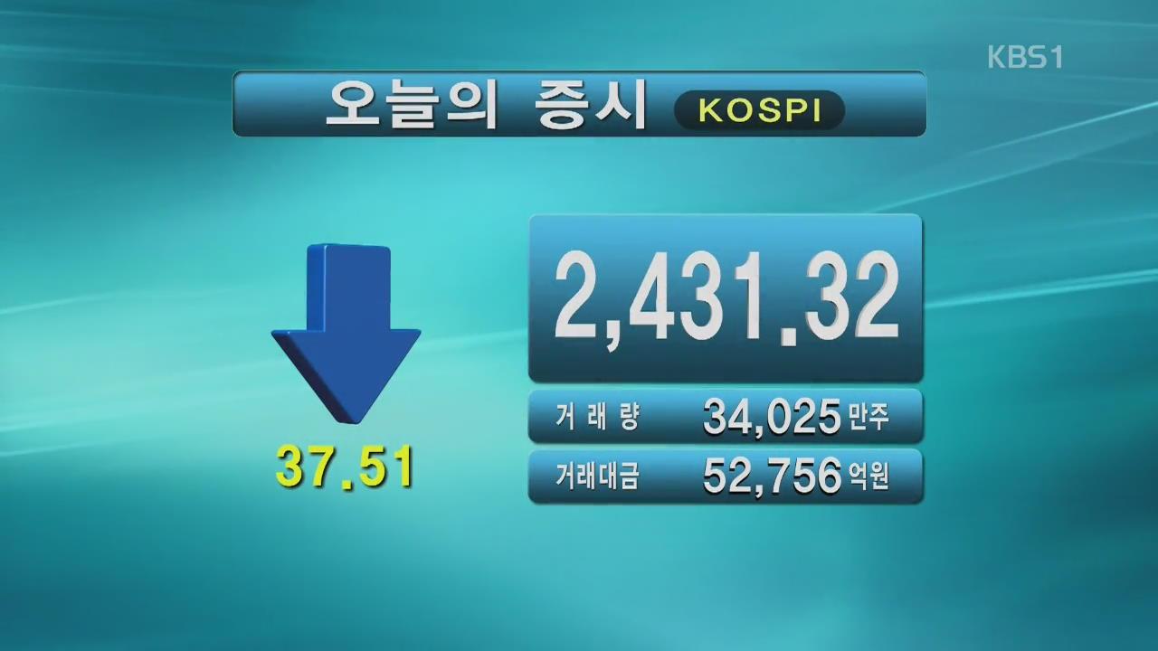 코스피 2,431.32 코스닥 862.76