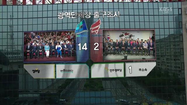 KBS, 6.13지방선거 개표방송 시청률 1위