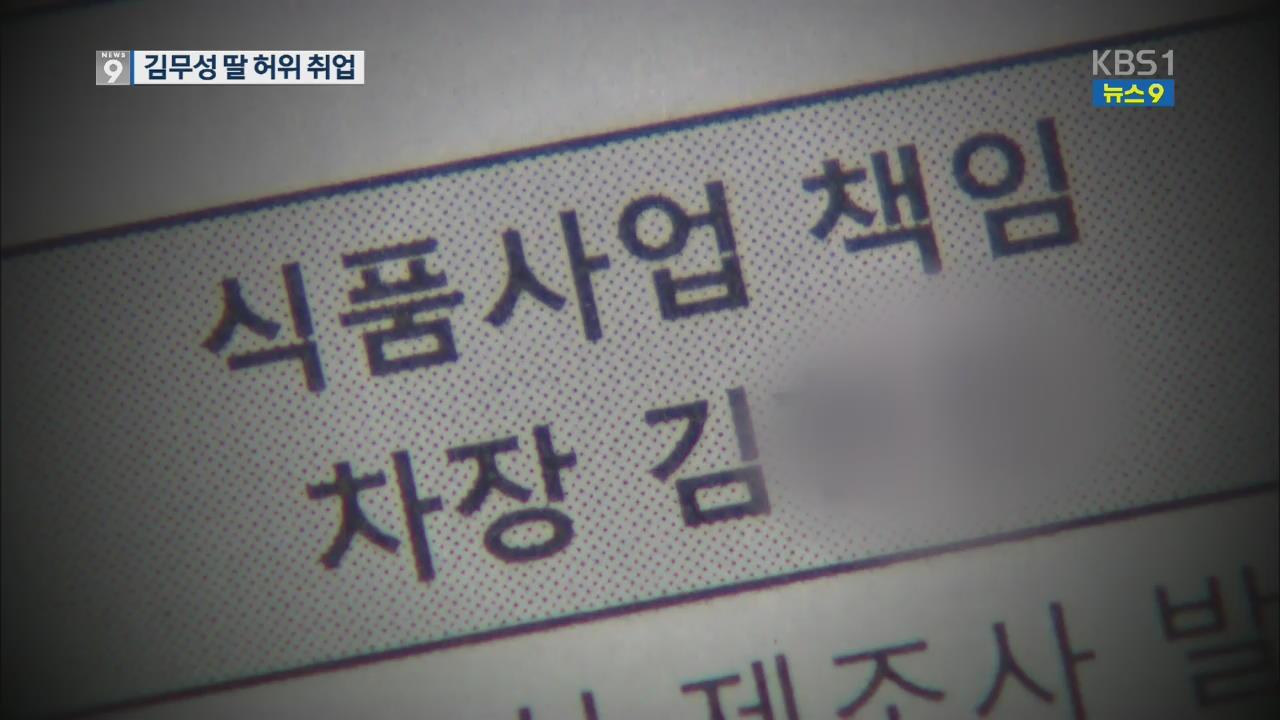 [단독] 김무성 딸, 시아버지 회사 허위 취업 4억 원 챙겨