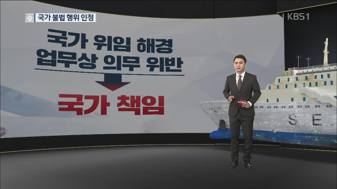 '세월호 참사' 국가 책임은 인정…처벌은 해경 정장 1명