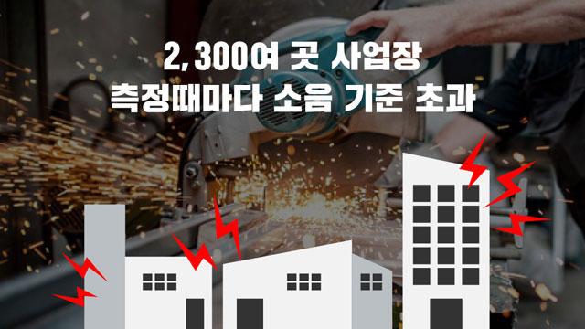 측정때마다 기준 초과…2,300여 사업장 상습 소음
