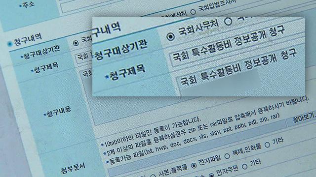 국회 특활비 '항소 이유', 몰라도 되는 '이유'