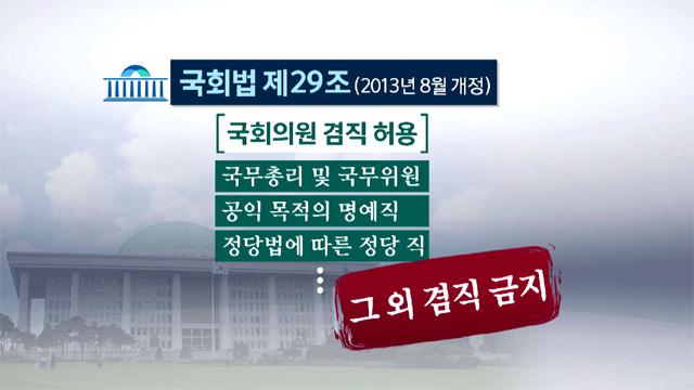 [국회의원 겸직 분석 ①] 국회법 무시…국회의원 '겸직' 버티기?