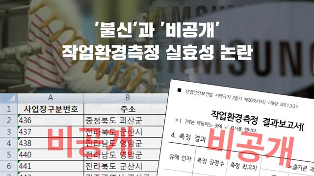 [위험 속 노동자들⑤] 불신과 비공개…작업환경측정 실효성 논란