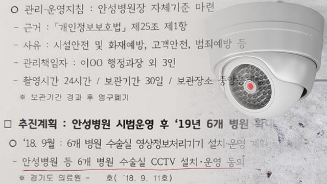 경기도의료원 산하 6개 병원 '수술실 CCTV' 운영