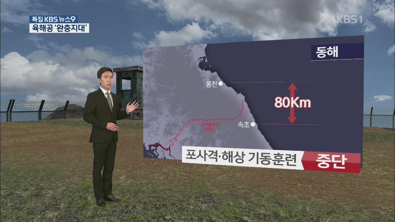 남북합의서 분석해보니…지상·해상·공중 '적대행위' 금지
