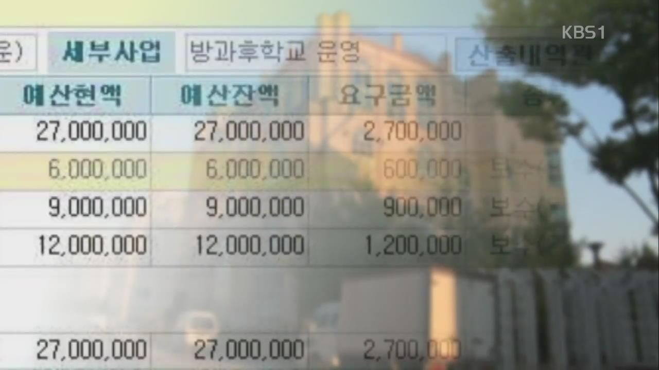 """사립유치원 '폐원' 엄중 대처…""""감사 결과 실명 공개"""""""