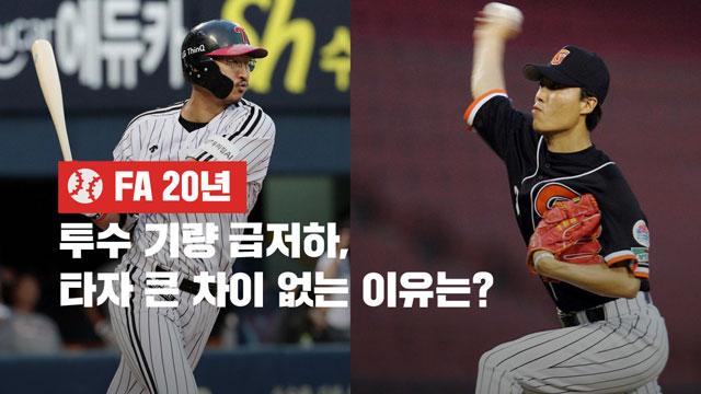 [FA 20년②] 투수 기량은 급저하…타자는 별 차이 없는 이유는?
