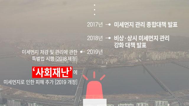 미세먼지③ 10년 내 반으로 줄인다더니…돌고 돌아 '재난'으로
