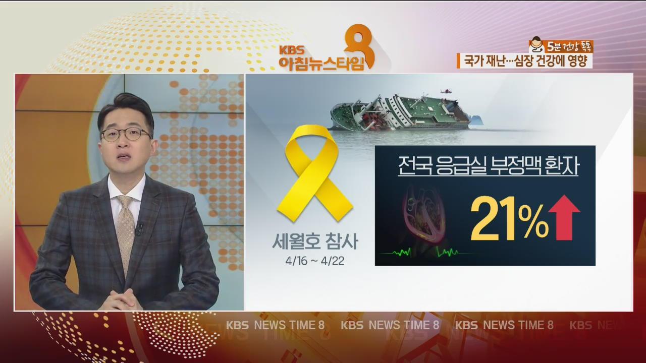 [5분 건강 톡톡] 온 국민 함께 아팠다…세월호 참사 직후 심장병 ↑