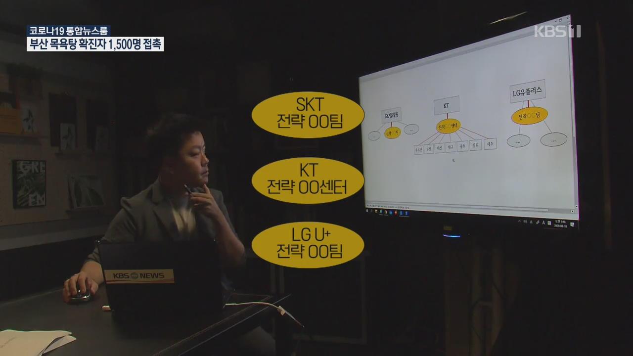 수백억 과징금 맞고도…불법보조금 뒤엔 이통3사 '비밀영업팀'
